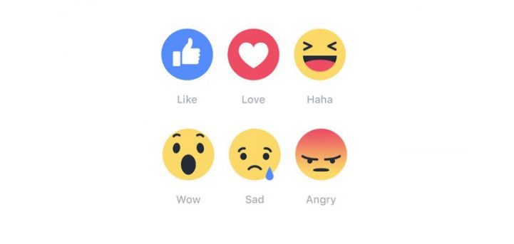 Sad Face: Facebook reactions are hardly being used.