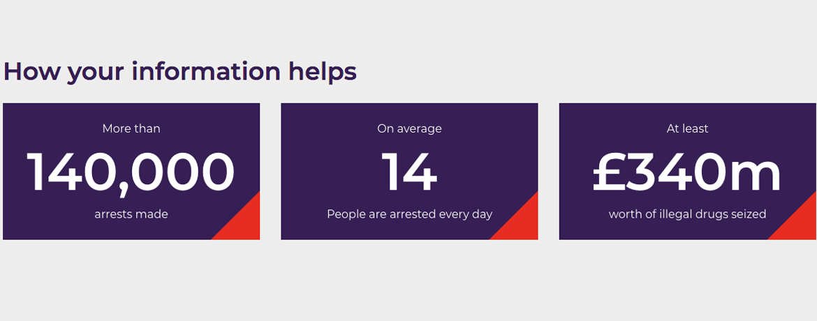 infographic, more than 14,000 arrests made